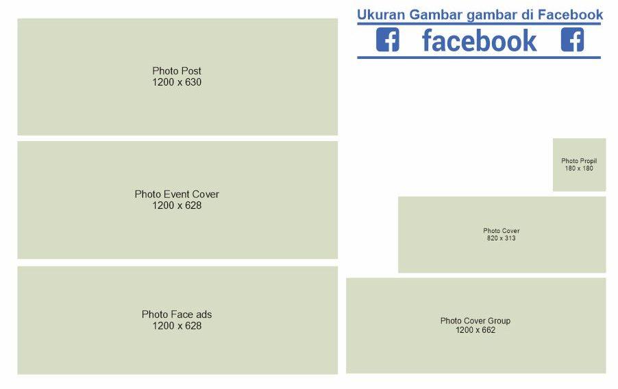 Ukuran gambar facebook ads